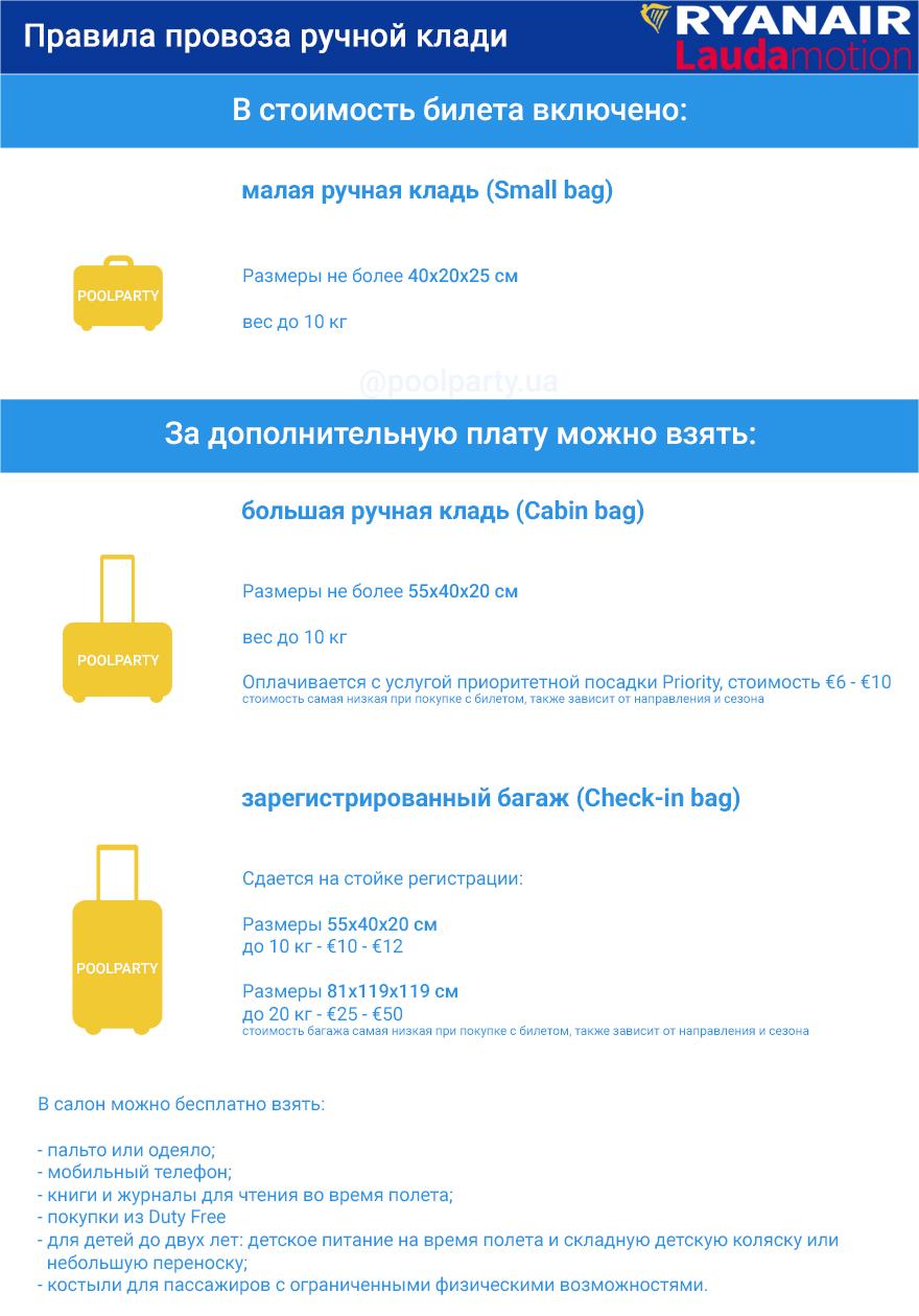 Правила провоза ручной клади Ryanair и Laudamotion